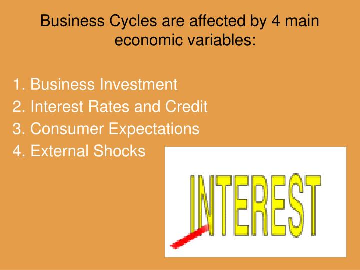 Business Cycles are affected by 4 main economic variables: