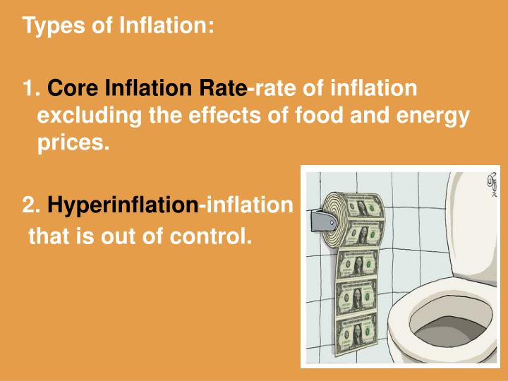 Types of Inflation: