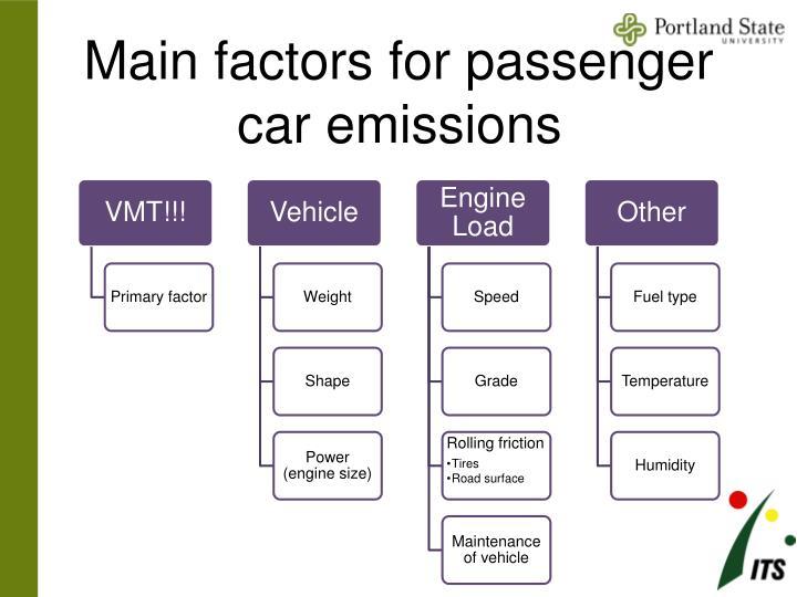 Main factors for passenger car emissions