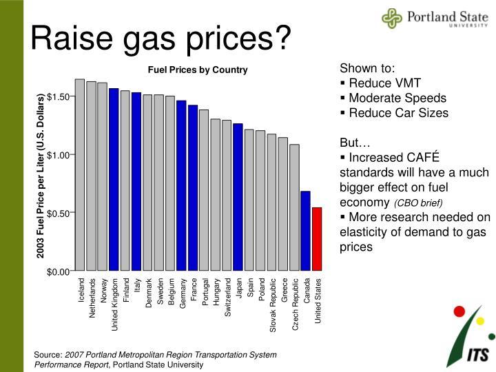 Raise gas prices?