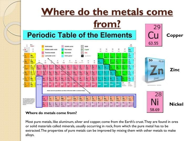 Where do the metals come from?