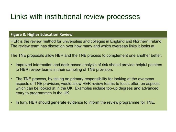 Links with institutional review processes