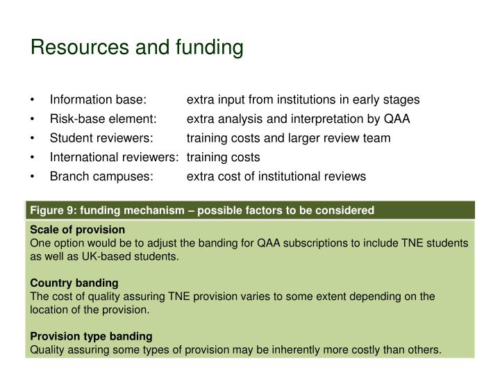 Resources and funding