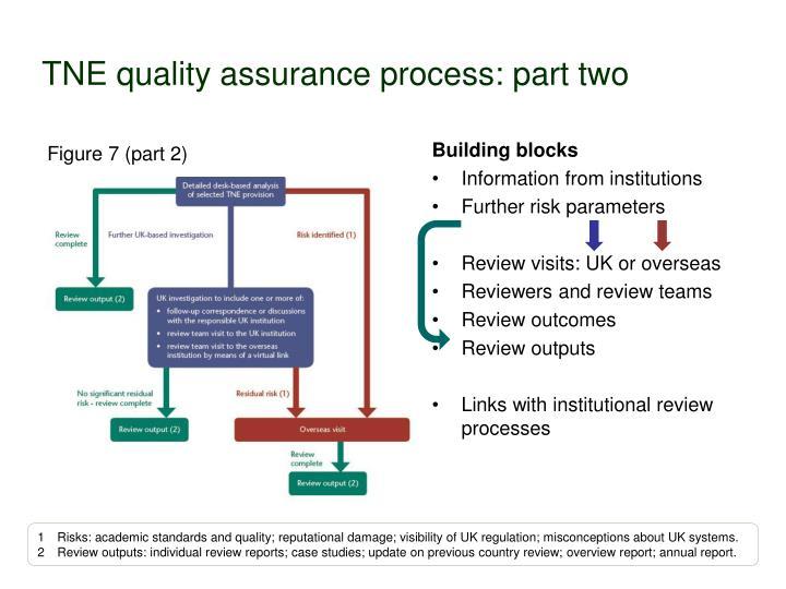 TNE quality assurance process: part two