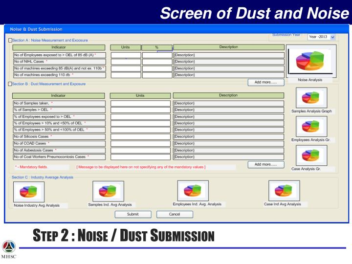Screen of Dust and Noise