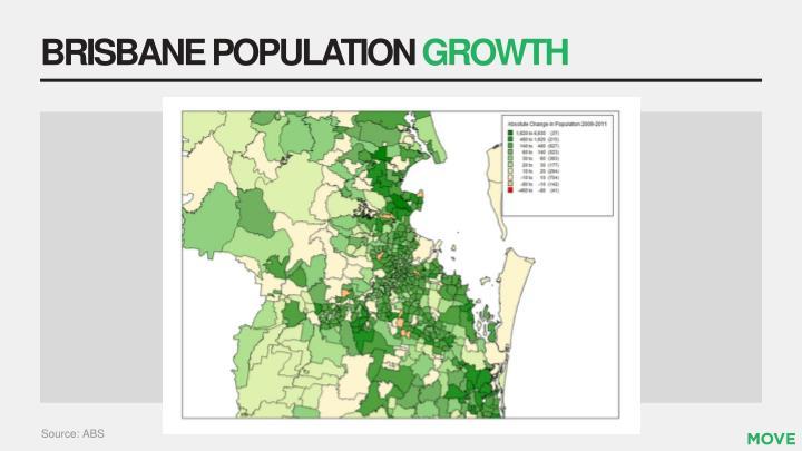 BRISBANE POPULATION