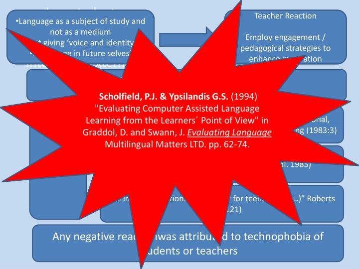 """""""there is no evidence whatever in the extensive research literature on the affective and motivational aspects of second language acquisition (see e.g. Gardner 1979;"""