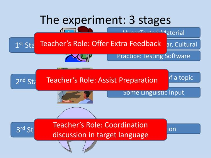 The experiment: 3 stages