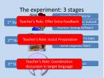 the experiment 3 stages