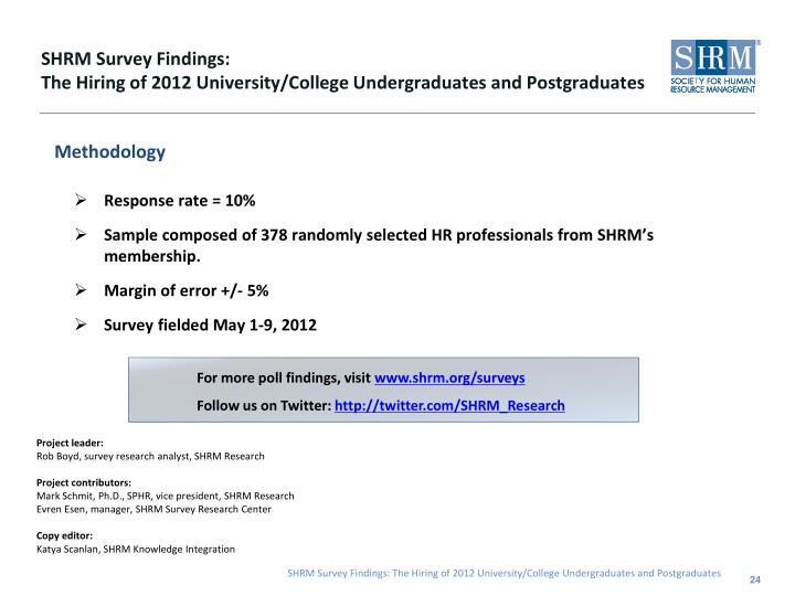 SHRM Survey Findings: