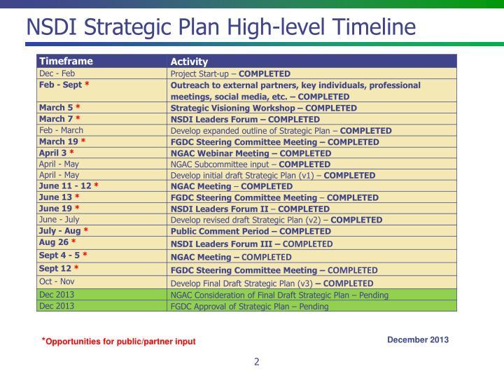 NSDI Strategic Plan High-level Timeline