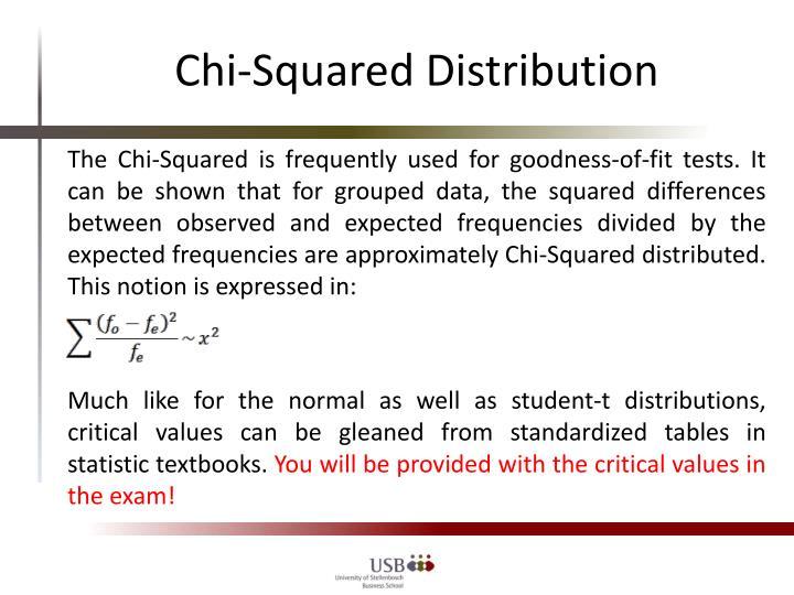 Chi-Squared Distribution