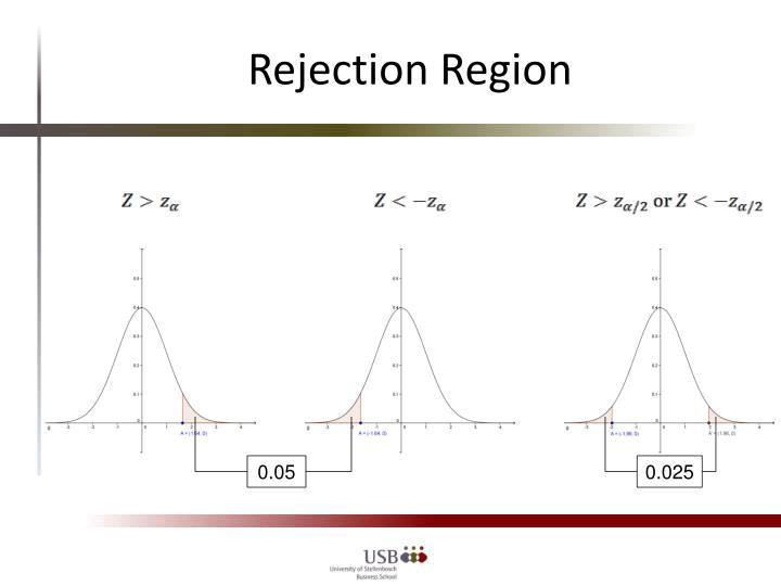 Rejection Region