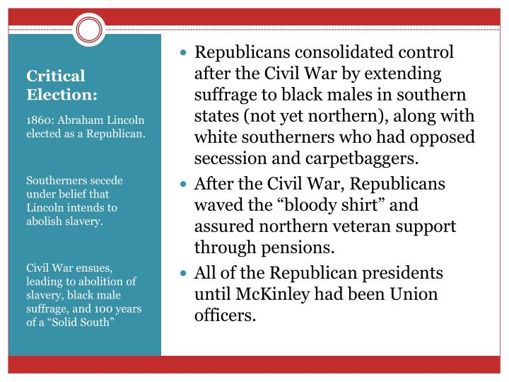 Republicans consolidated control after the Civil War by extending suffrage to black males in southern states (not yet northern), along with white southerners who had opposed secession and carpetbaggers.
