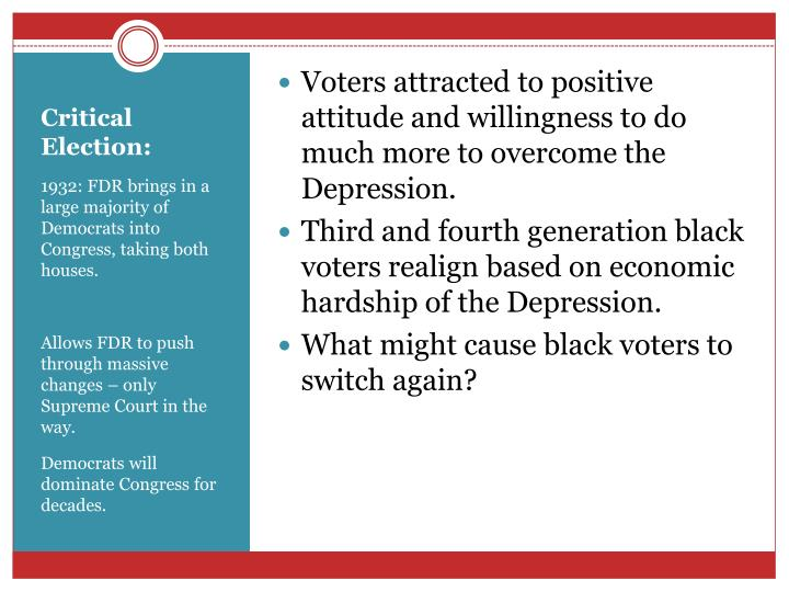 Voters attracted to positive attitude and willingness to do much more to overcome the Depression.