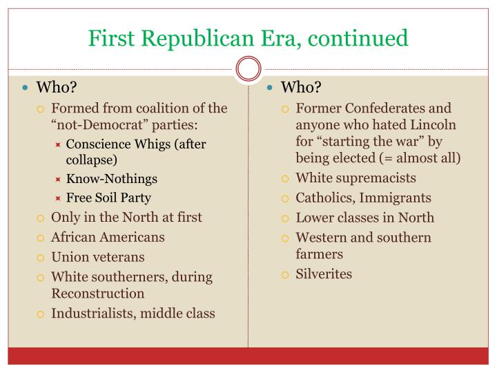 First Republican Era, continued