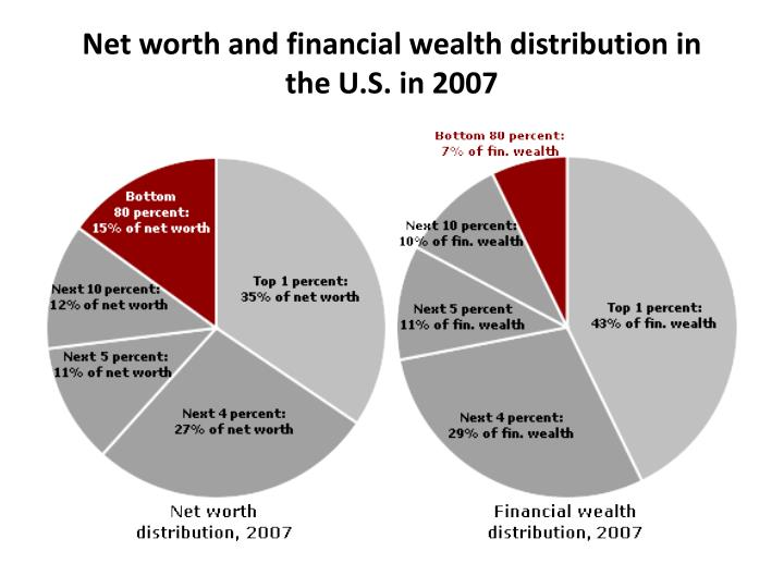 Net worth and financial wealth distribution in the U.S. in 2007