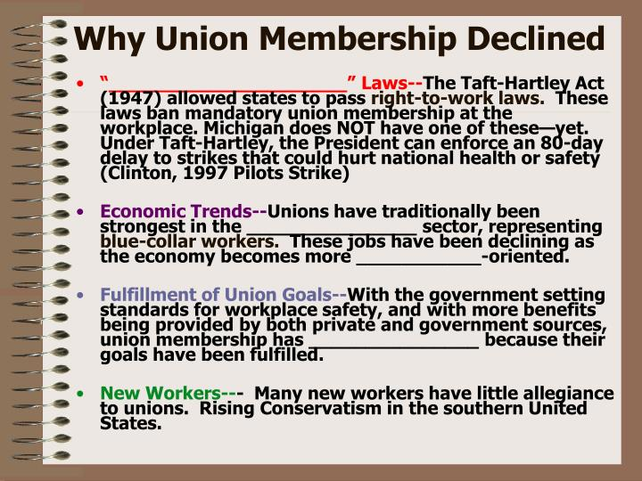 Why Union Membership Declined