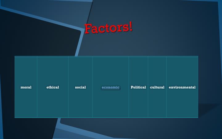 Factors!