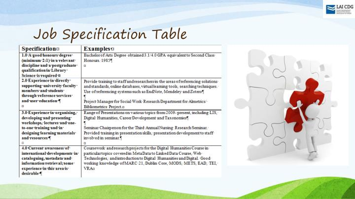 Job Specification Table