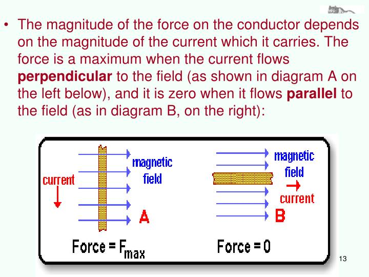 The magnitude of the force on the conductor depends on the magnitude of the current which it carries. The force is a maximum when the current flows