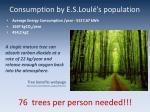 consumption by e s loul s population