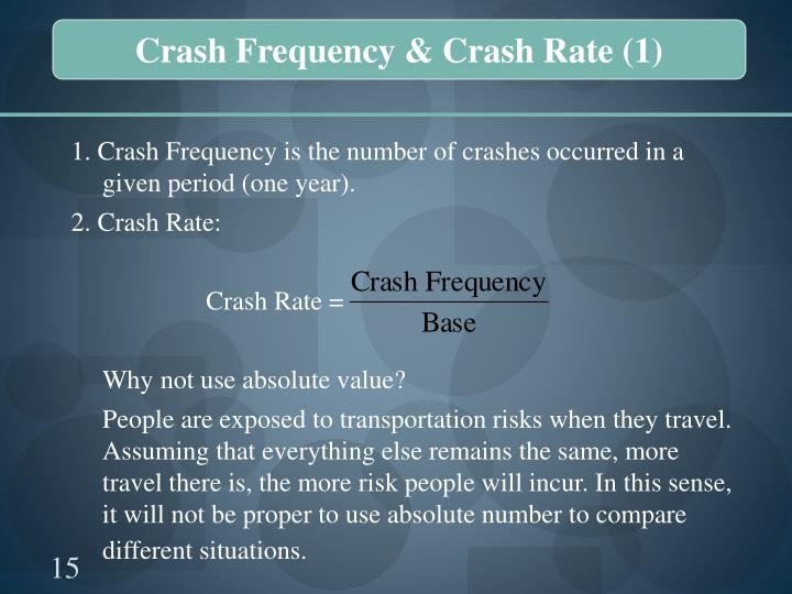 Crash Frequency & Crash Rate (1)