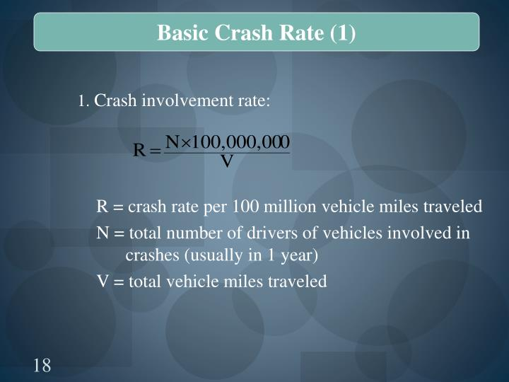 Basic Crash Rate (1)