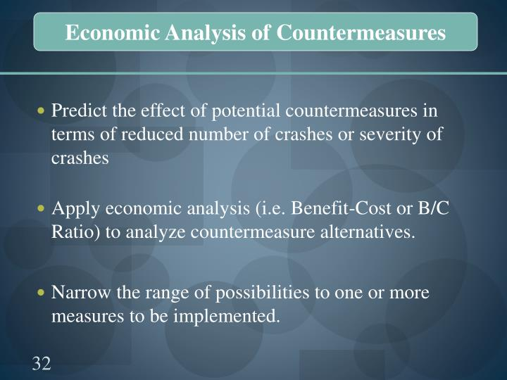 Economic Analysis of Countermeasures