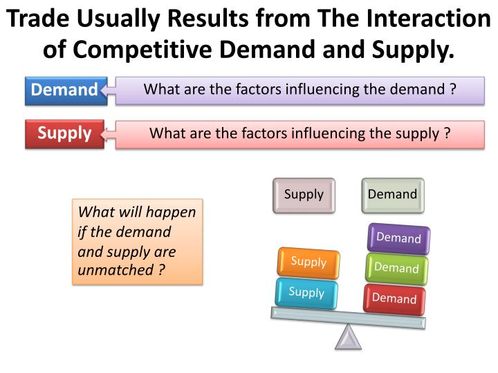 Trade usually results from the interaction of competitive demand and supply