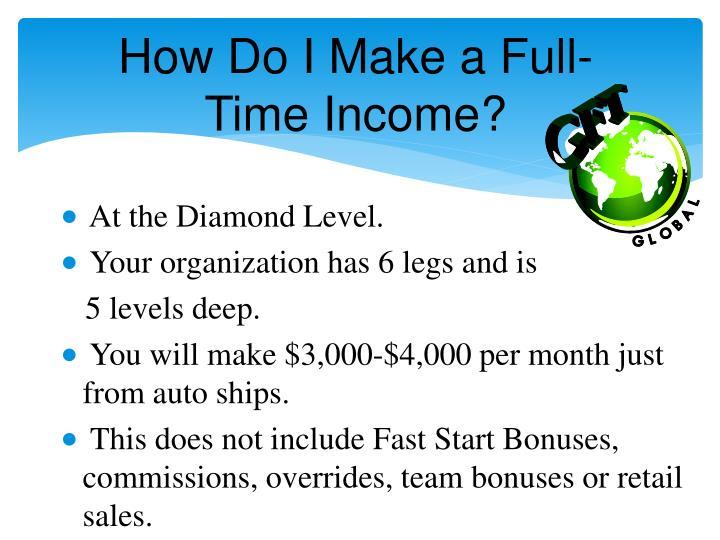 How Do I Make a Full-Time Income?