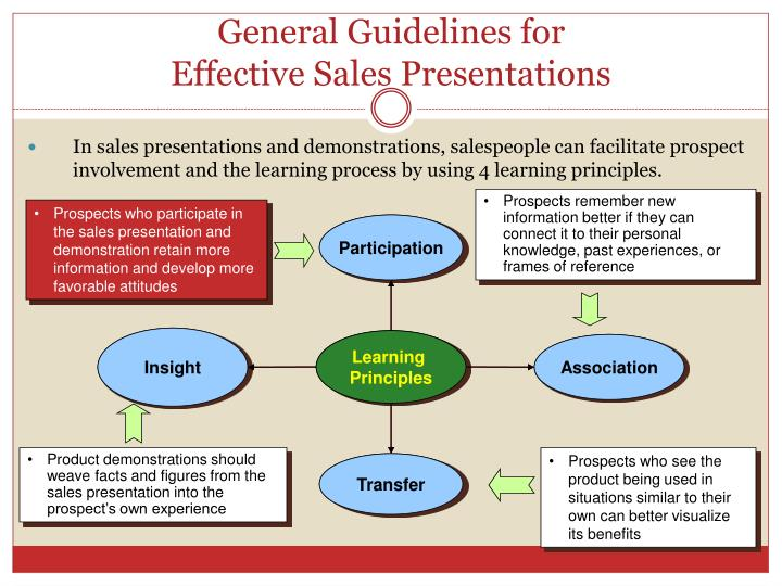 General guidelines for effective sales presentations