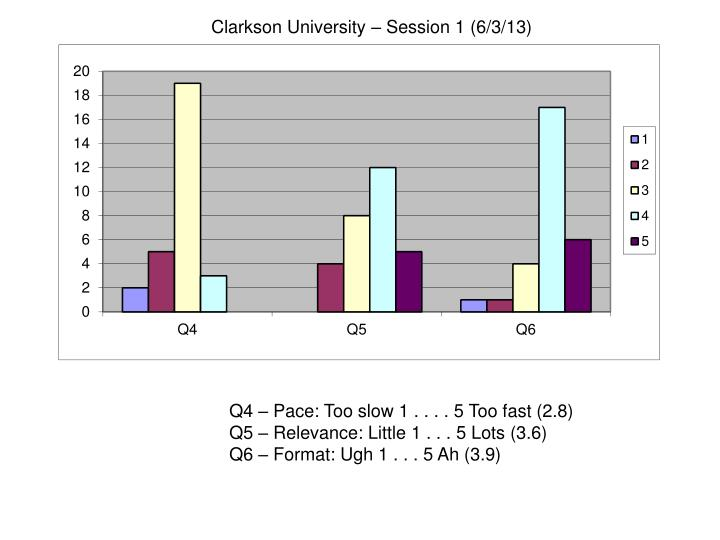 Clarkson University –