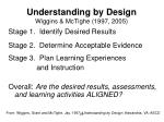understanding by design wiggins mctighe 1997 2005