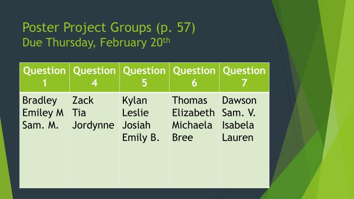 Poster Project Groups (p. 57)
