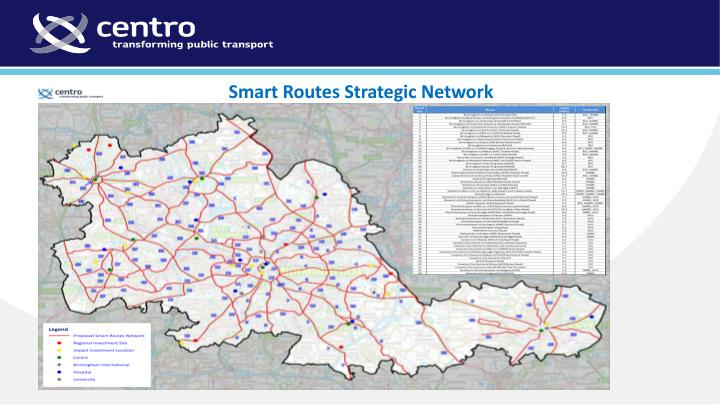 Smart Routes Strategic Network