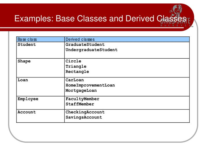 Examples: Base Classes and Derived Classes