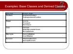 examples base classes and derived classes