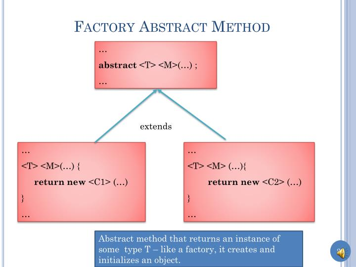 Factory Abstract Method