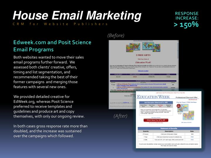 House Email Marketing
