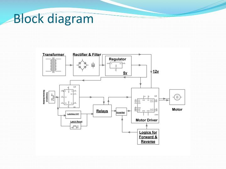 Circuit Behavior Is Described By The Following Functionalblock Diagram