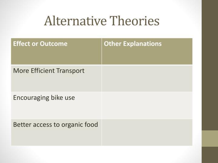 Alternative Theories