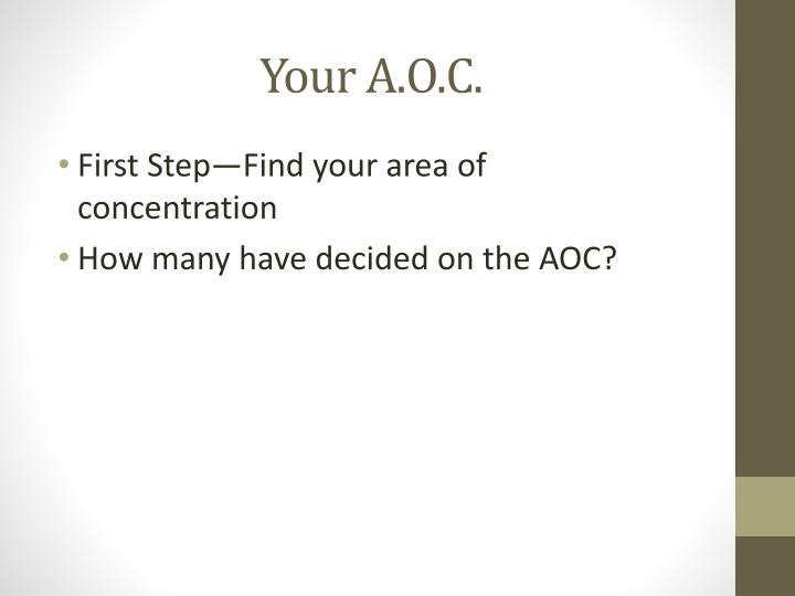 Your A.O.C.