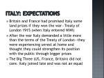 italy expectations