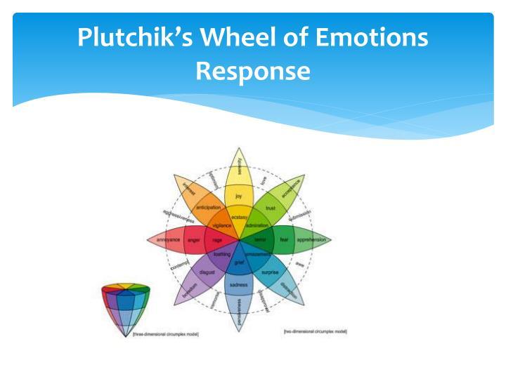 Plutchik's
