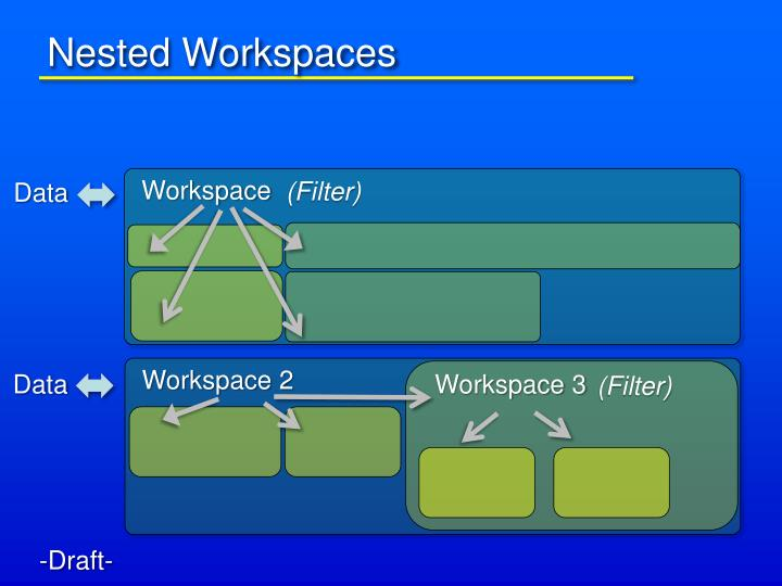 Nested Workspaces