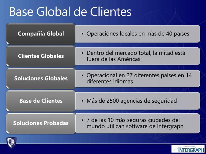 Compañía Global