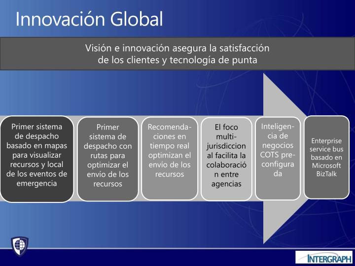 Innovación Global