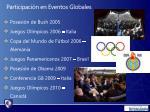 participaci n en eventos globales