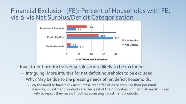 Investment products: Net surplus more likely to be excluded.